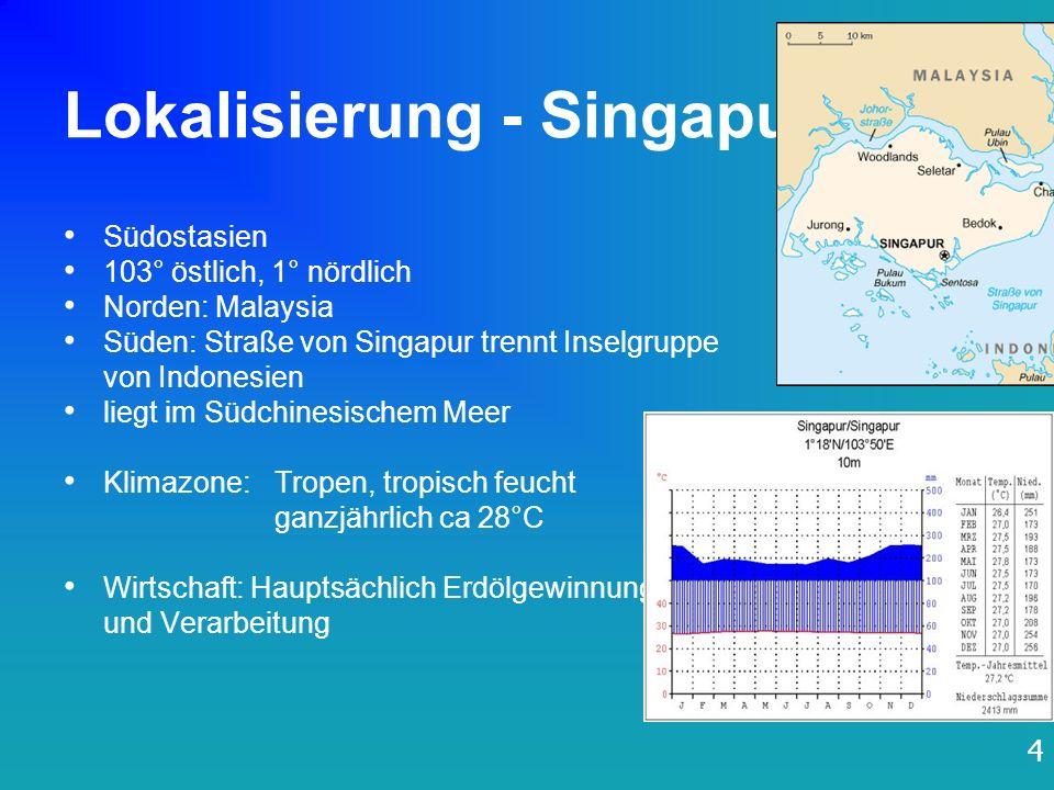 Lokalisierung - Singapur