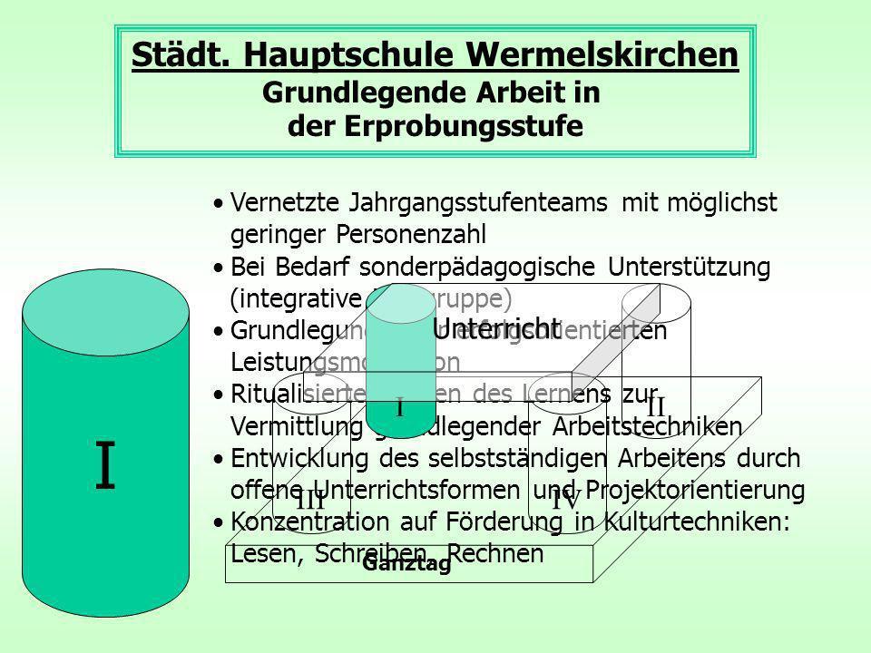 Städt. Hauptschule Wermelskirchen Grundlegende Arbeit in