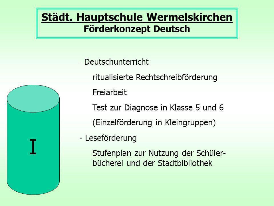 Städt. Hauptschule Wermelskirchen Förderkonzept Deutsch