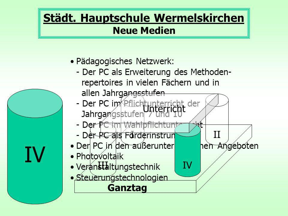 Städt. Hauptschule Wermelskirchen Neue Medien