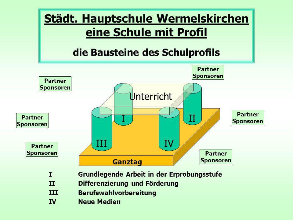 Städt. Hauptschule Wermelskirchen die Bausteine des Schulprofils