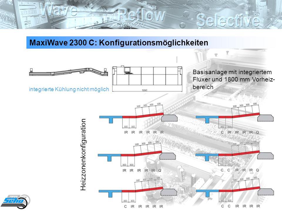 MaxiWave 2300 C: Konfigurationsmöglichkeiten