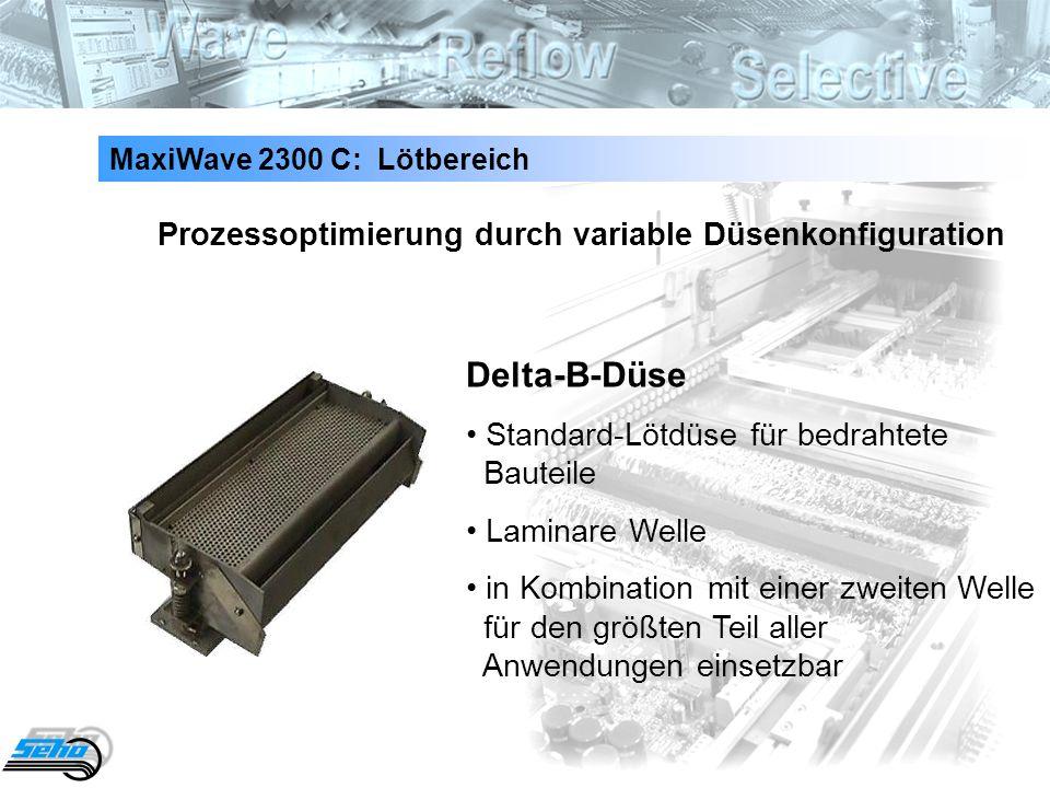 Delta-B-Düse Prozessoptimierung durch variable Düsenkonfiguration