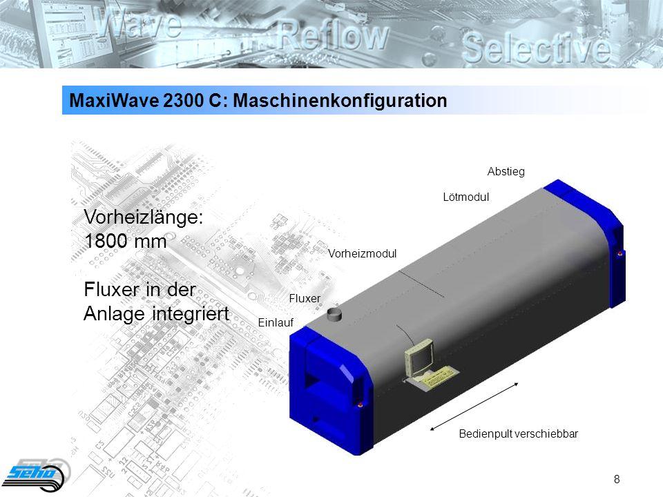 Vorheizlänge: 1800 mm Fluxer in der Anlage integriert