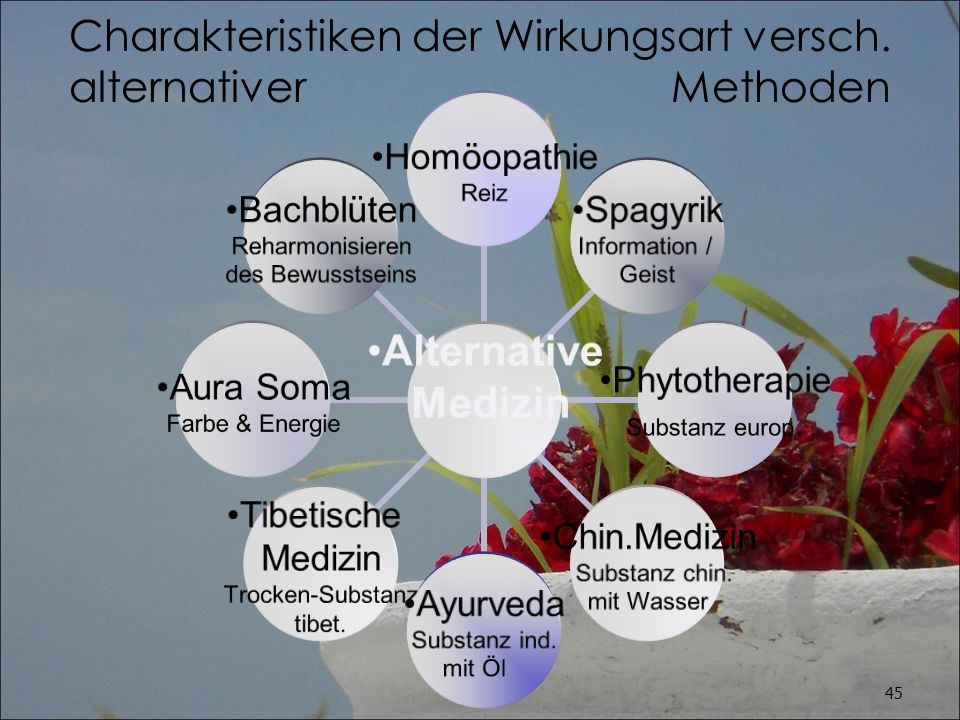 Charakteristiken der Wirkungsart versch. alternativer Methoden