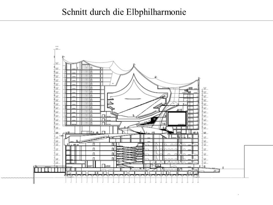 Schnitt durch die Elbphilharmonie