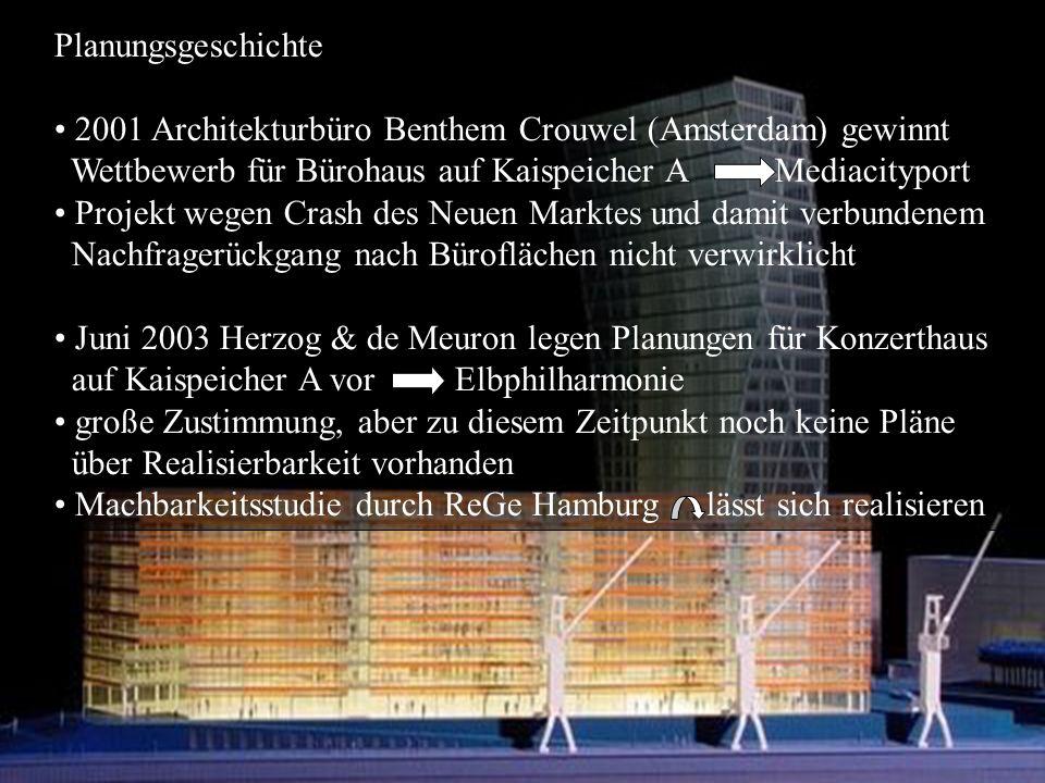 Planungsgeschichte 2001 Architekturbüro Benthem Crouwel (Amsterdam) gewinnt. Wettbewerb für Bürohaus auf Kaispeicher A Mediacityport.