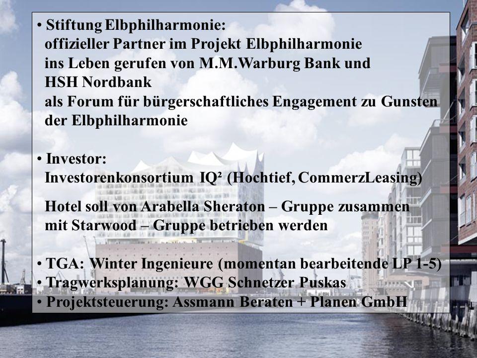 Stiftung Elbphilharmonie: