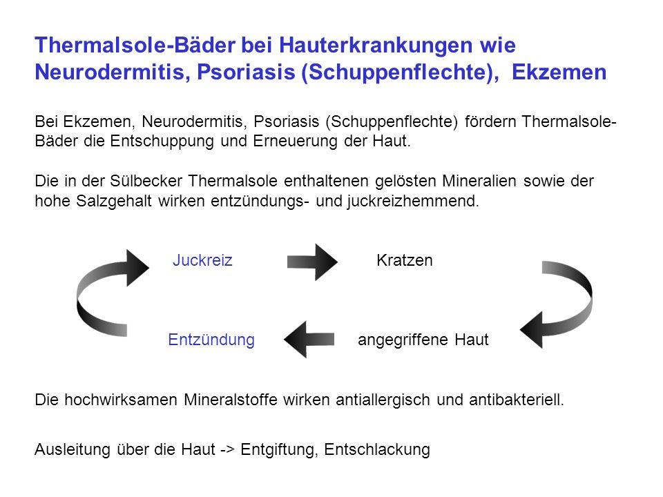 Thermalsole-Bäder bei Hauterkrankungen wie Neurodermitis, Psoriasis (Schuppenflechte), Ekzemen
