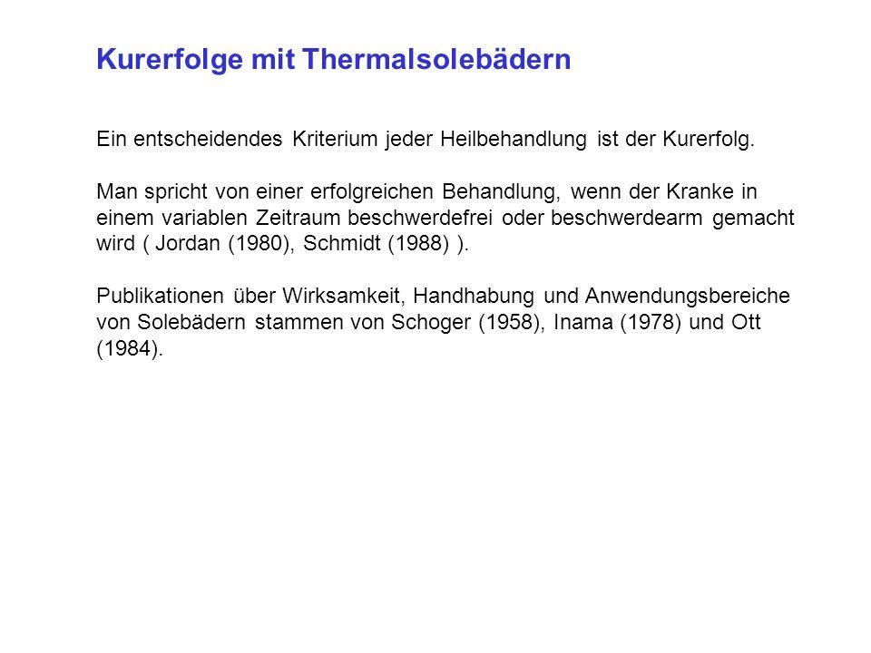 Kurerfolge mit Thermalsolebädern