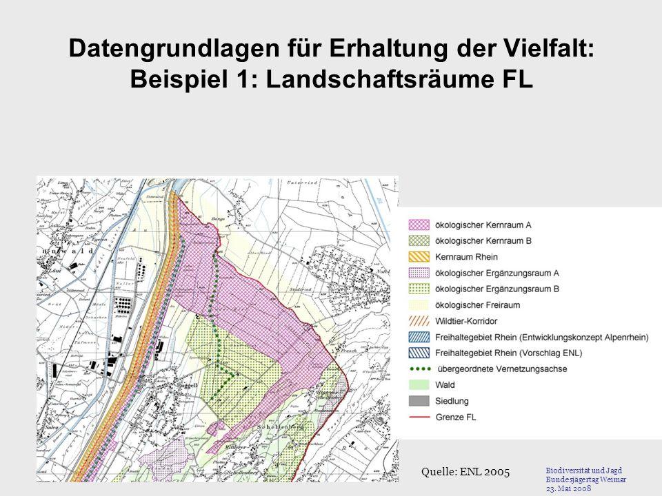 Datengrundlagen für Erhaltung der Vielfalt: Beispiel 1: Landschaftsräume FL