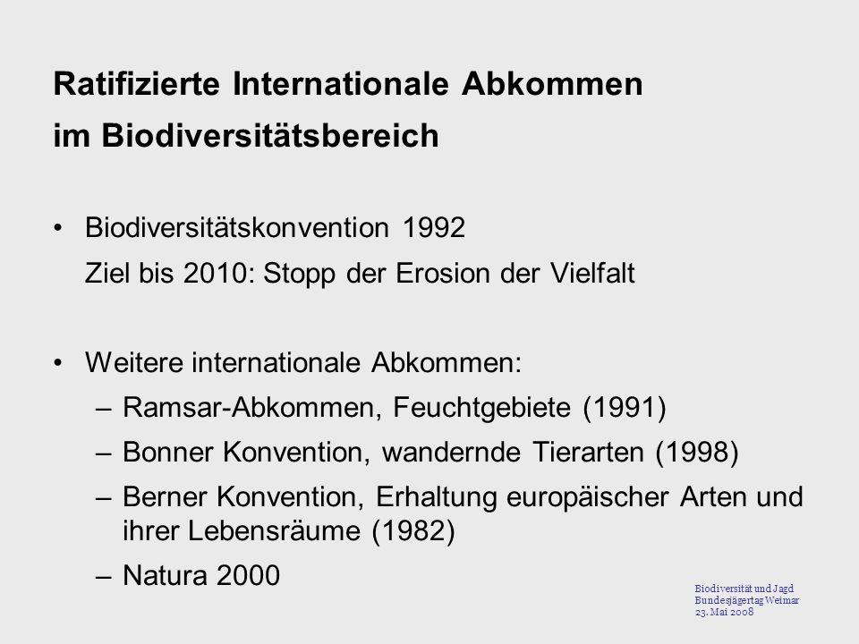 Ratifizierte Internationale Abkommen im Biodiversitätsbereich