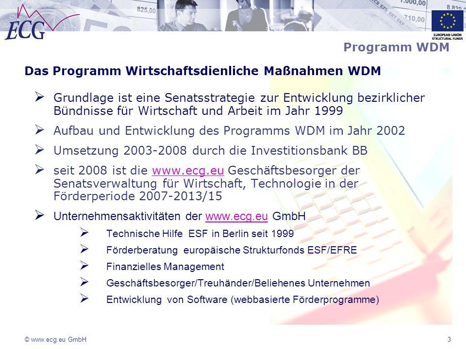 Das Programm Wirtschaftsdienliche Maßnahmen WDM
