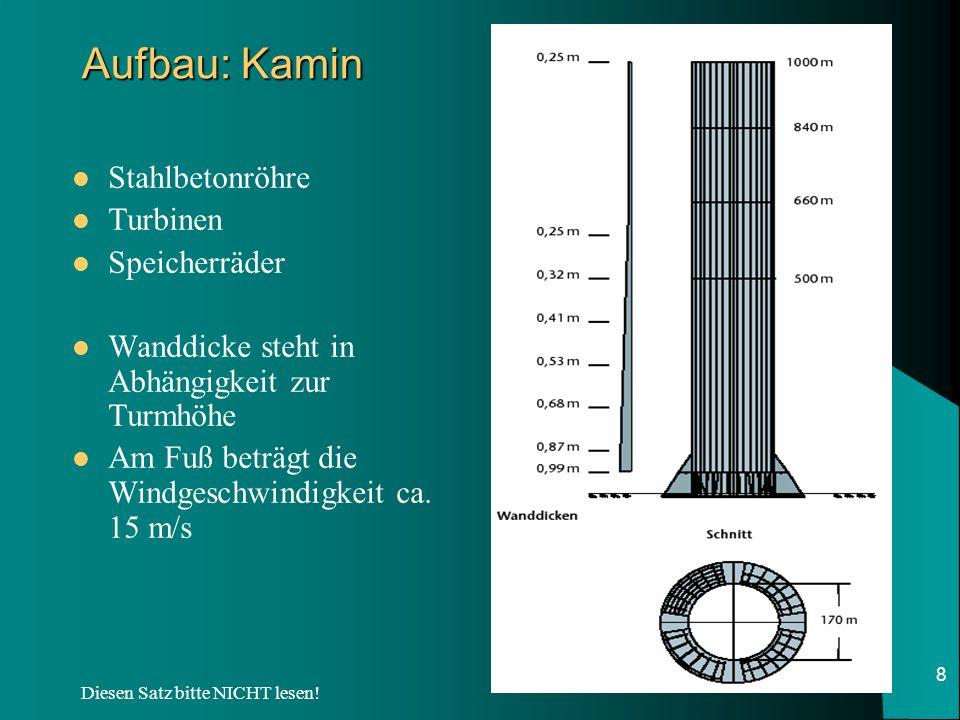 Aufbau: Kamin Stahlbetonröhre Turbinen Speicherräder