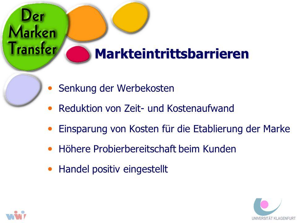 Markteintrittsbarrieren