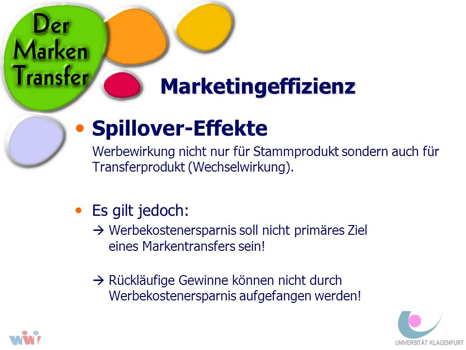 Marketingeffizienz Spillover-Effekte Es gilt jedoch:
