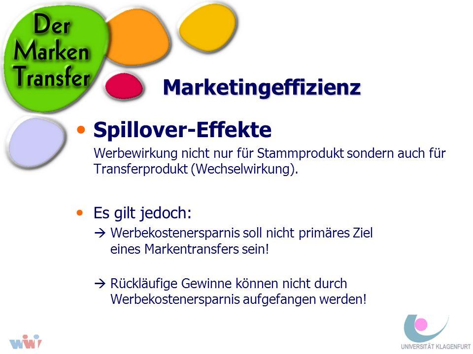 Marketingeffizienz Spillover-Effekte Es gilt jedoch:
