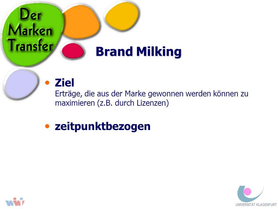 Brand Milking Ziel Erträge, die aus der Marke gewonnen werden können zu maximieren (z.B. durch Lizenzen)