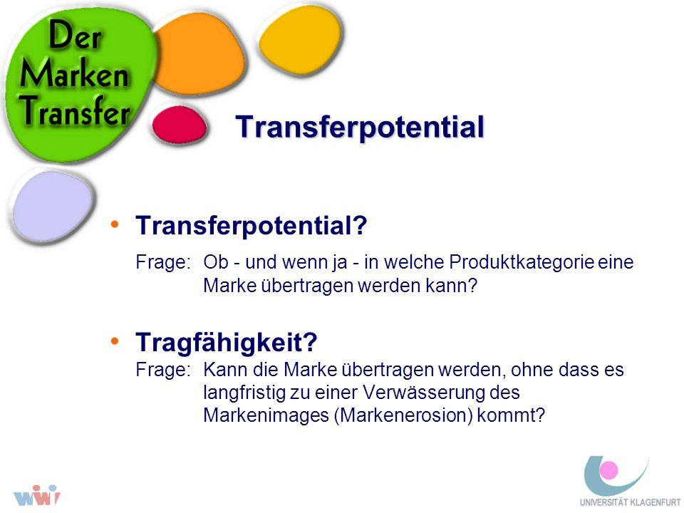Transferpotential Transferpotential