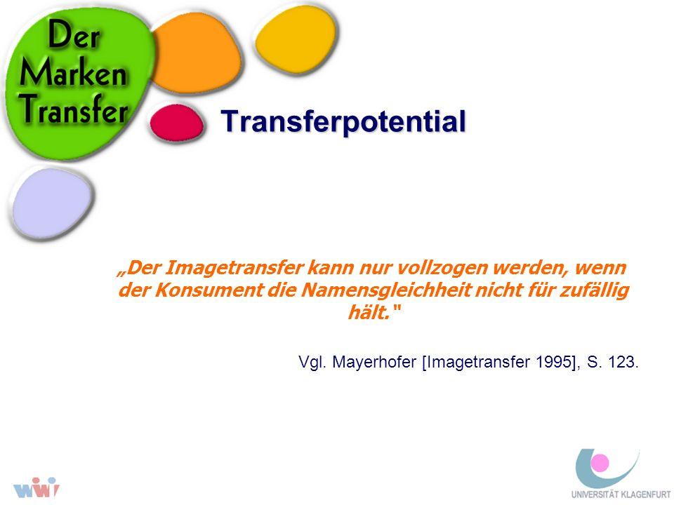 """Transferpotential """"Der Imagetransfer kann nur vollzogen werden, wenn der Konsument die Namensgleichheit nicht für zufällig hält."""