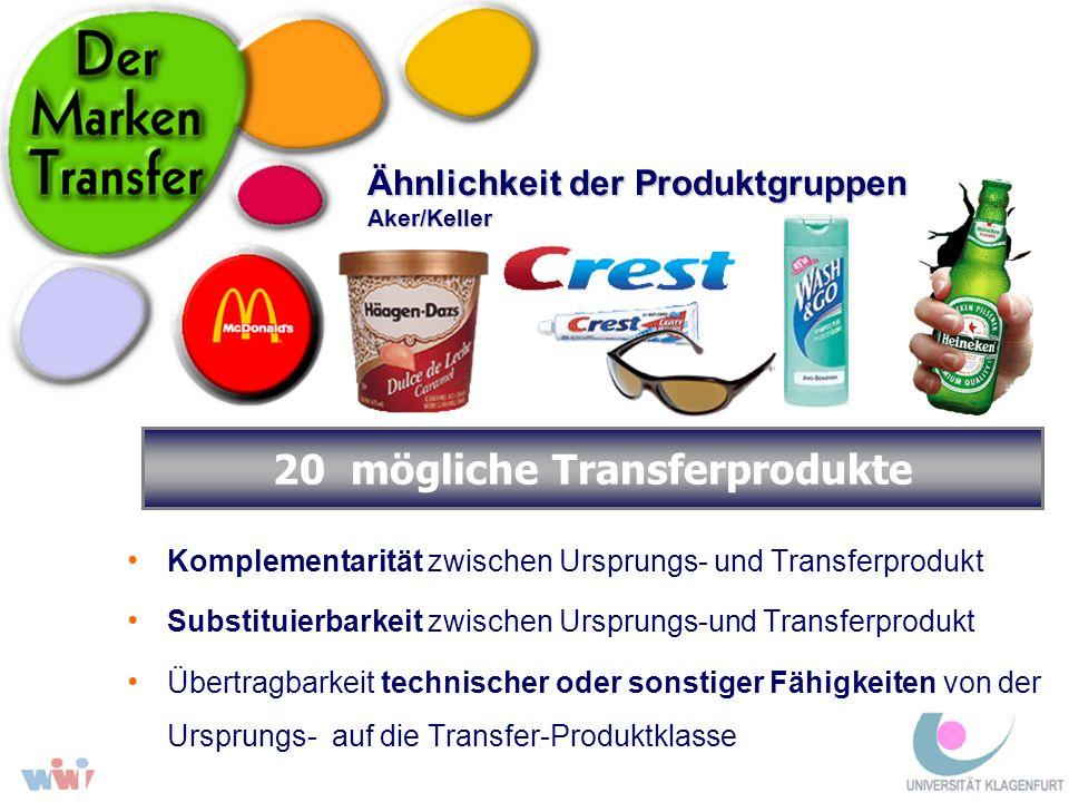 Ähnlichkeit der Produktgruppen Aker/Keller