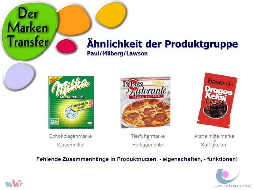 Ähnlichkeit der Produktgruppe Paul/Milberg/Lawson