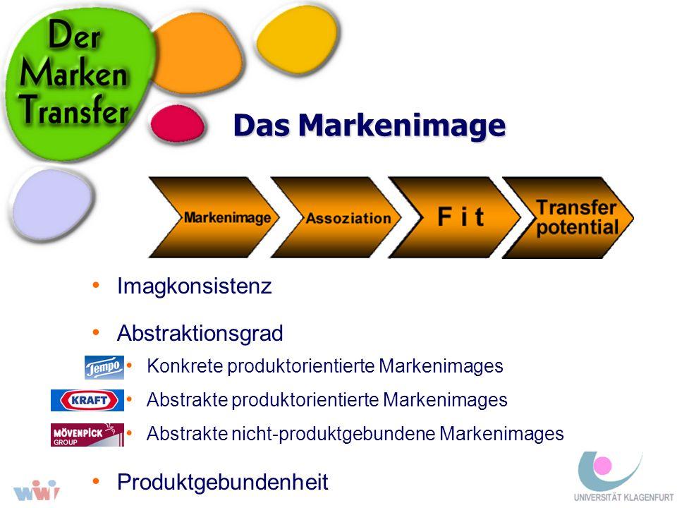 Das Markenimage Imagkonsistenz Abstraktionsgrad Produktgebundenheit