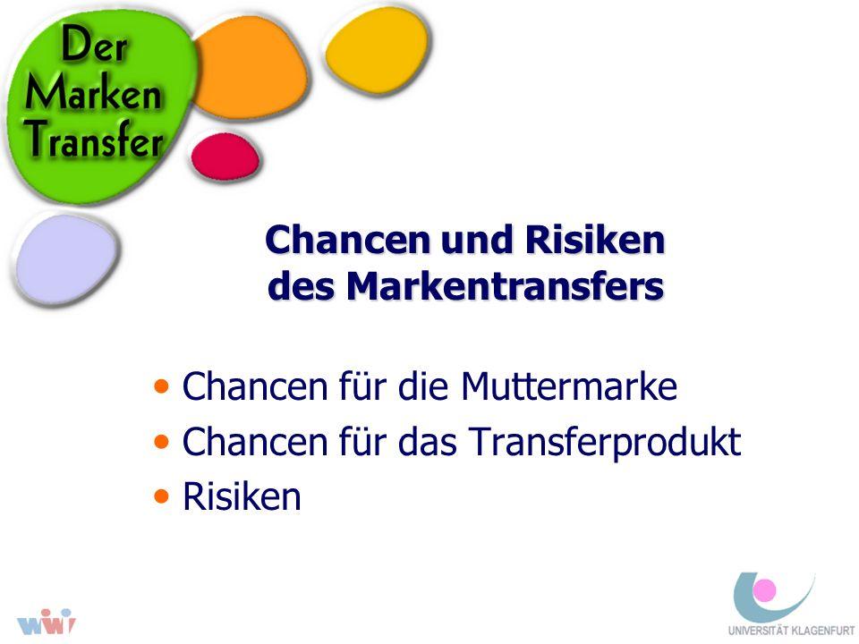 Chancen und Risiken des Markentransfers