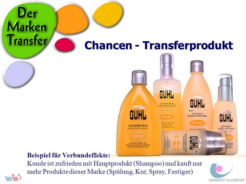 Chancen - Transferprodukt