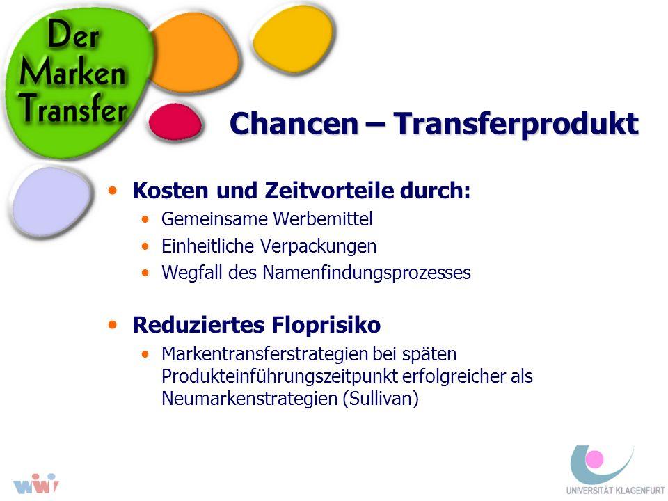Chancen – Transferprodukt