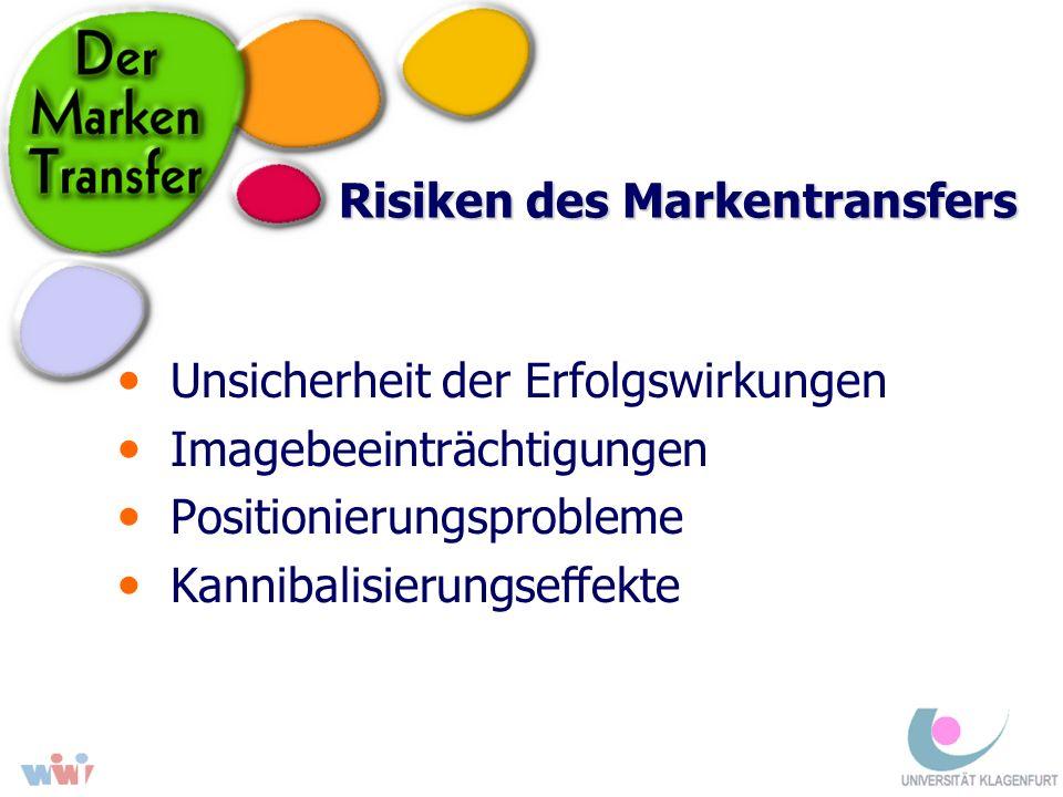Risiken des Markentransfers