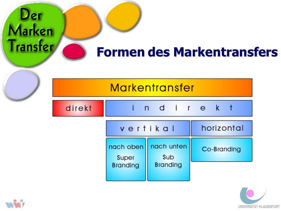 Formen des Markentransfers
