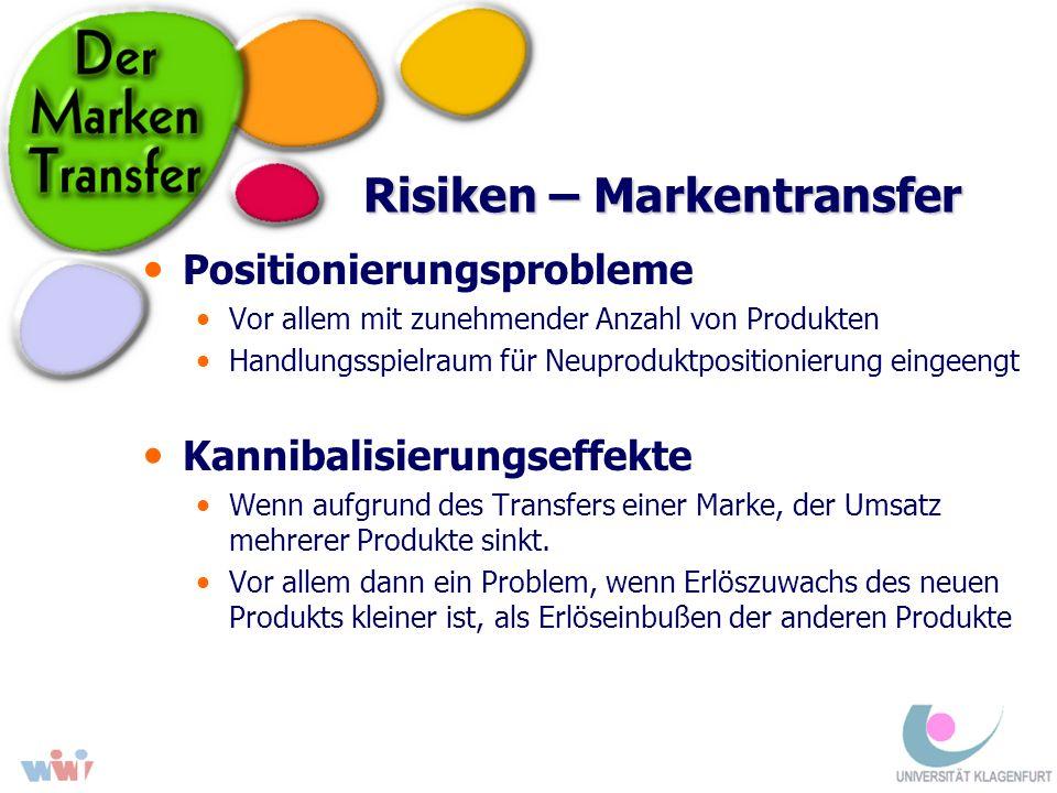 Risiken – Markentransfer