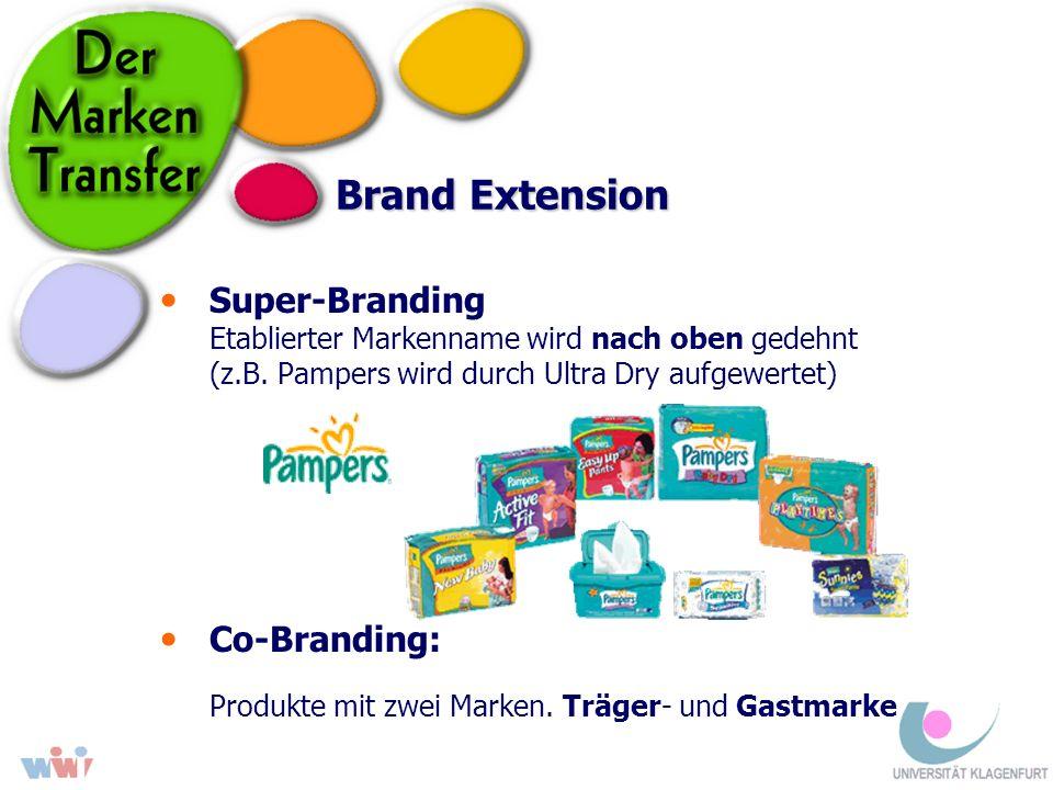 Produkte mit zwei Marken. Träger- und Gastmarke