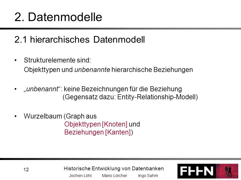 2. Datenmodelle 2.1 hierarchisches Datenmodell Strukturelemente sind: