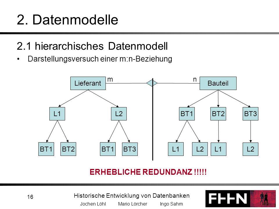 2. Datenmodelle 2.1 hierarchisches Datenmodell