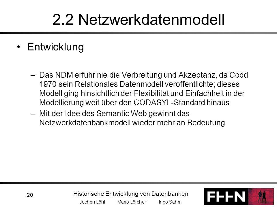 2.2 Netzwerkdatenmodell Entwicklung