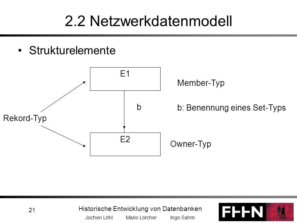 2.2 Netzwerkdatenmodell Strukturelemente E1 Member-Typ b