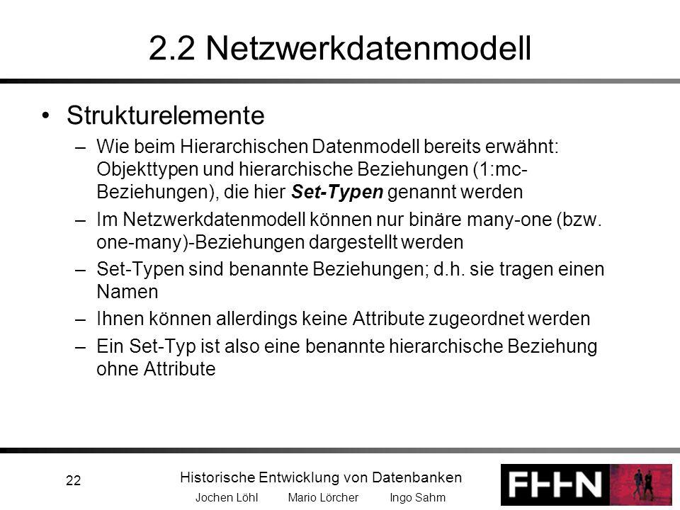 2.2 Netzwerkdatenmodell Strukturelemente