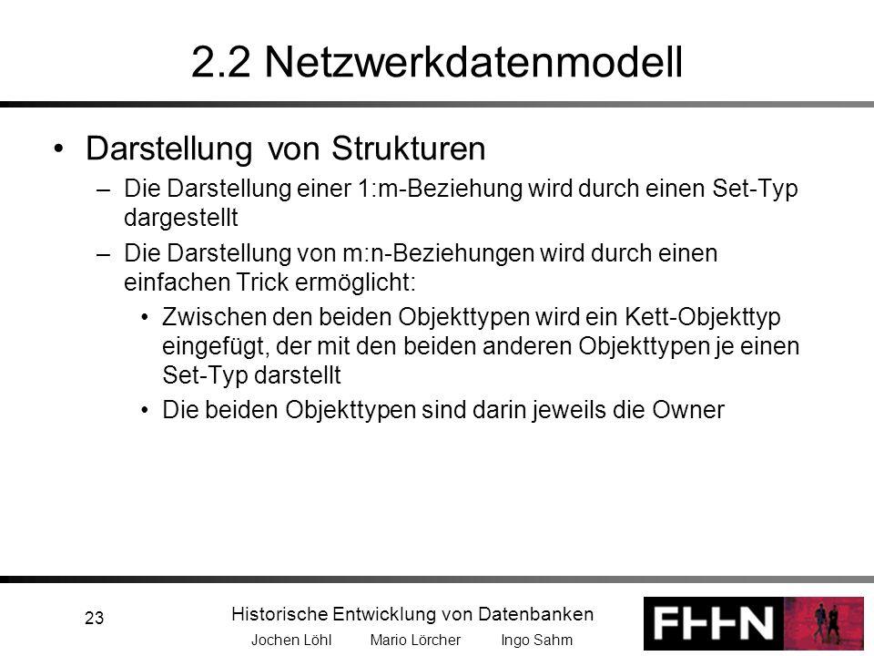 2.2 Netzwerkdatenmodell Darstellung von Strukturen