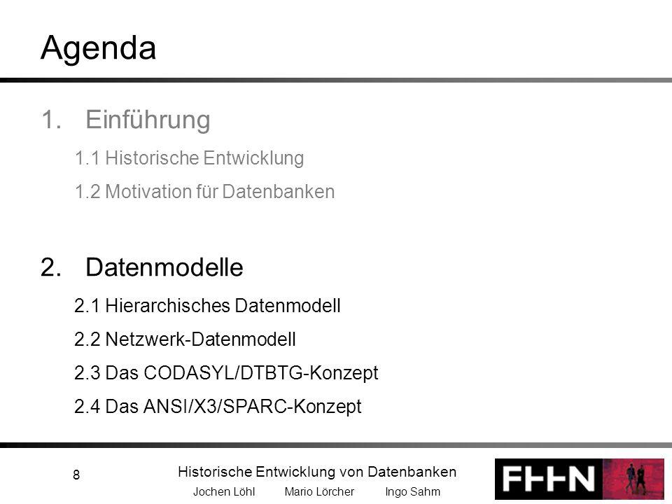 Agenda Einführung Datenmodelle 1.1 Historische Entwicklung