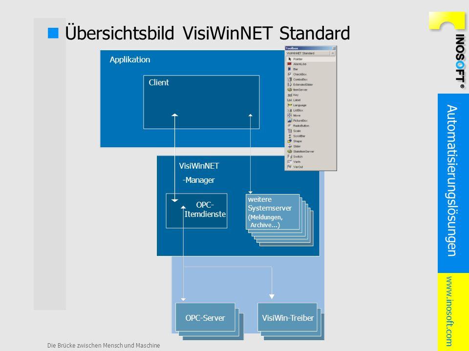 n Übersichtsbild VisiWinNET Standard