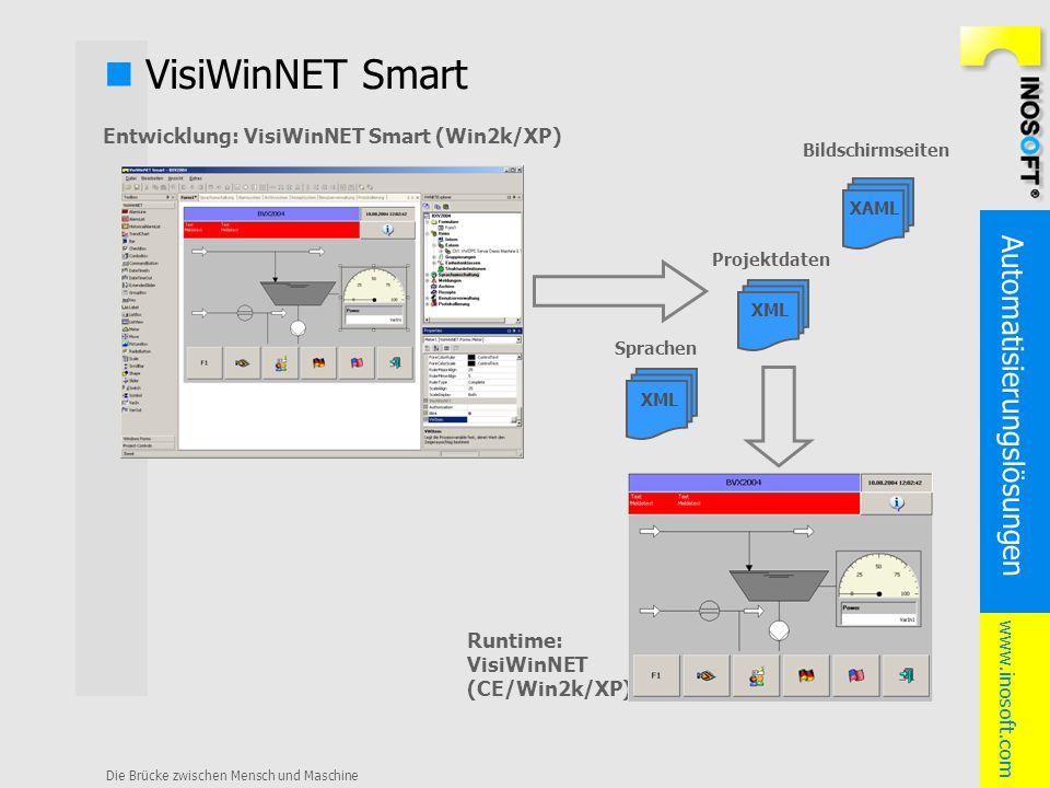 n VisiWinNET Smart Entwicklung: VisiWinNET Smart (Win2k/XP)