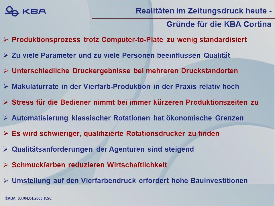 Realitäten im Zeitungsdruck heute - Gründe für die KBA Cortina