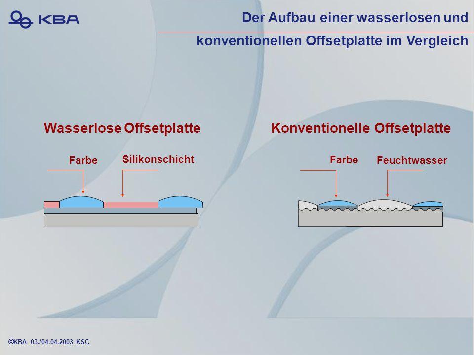 Wasserlose Offsetplatte Konventionelle Offsetplatte