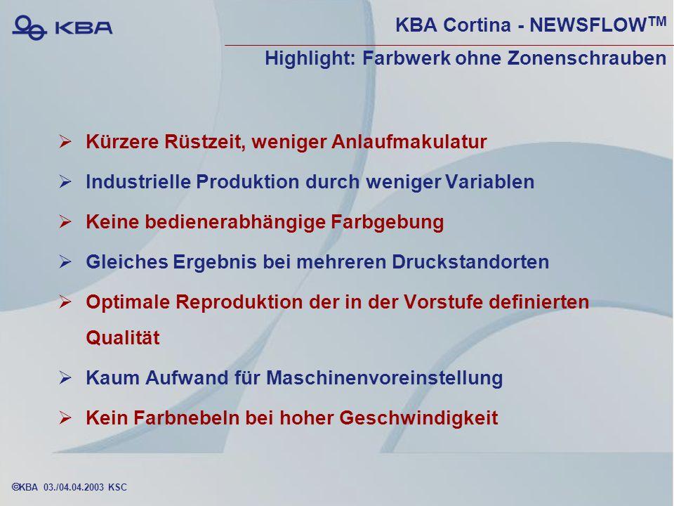 KBA Cortina - NEWSFLOWTM Highlight: Farbwerk ohne Zonenschrauben