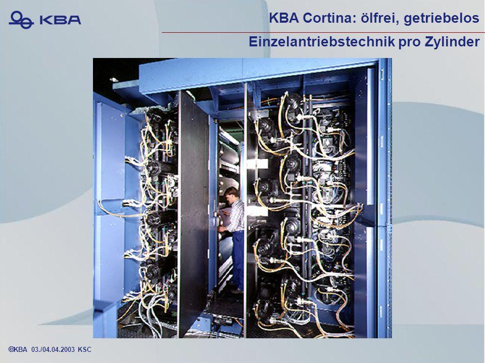 KBA Cortina: ölfrei, getriebelos Einzelantriebstechnik pro Zylinder