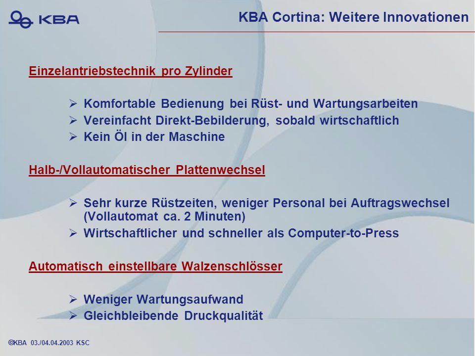 KBA Cortina: Weitere Innovationen