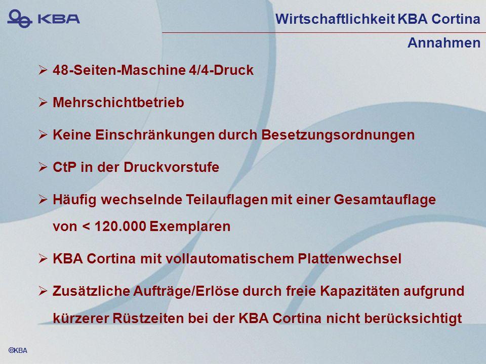 Wirtschaftlichkeit KBA Cortina Annahmen
