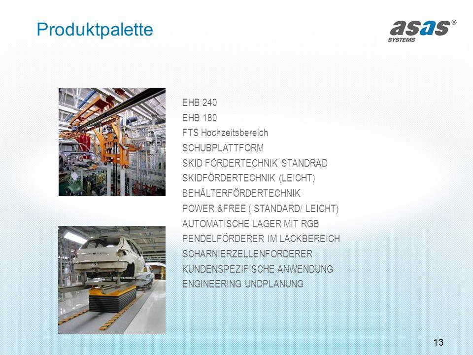Produktpalette EHB 240 EHB 180 FTS Hochzeitsbereich SCHUBPLATTFORM
